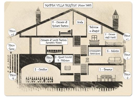 Mistery Game Maison Berton